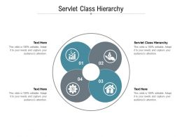 Servlet Class Hierarchy Ppt Powerpoint Presentation Model Visual Aids Cpb