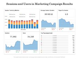 Sessions And Users In Marketing Campaign Results