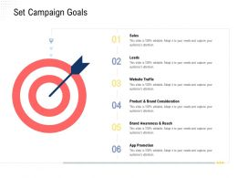 Set Campaign Goals Promotion M2513 Ppt Powerpoint Presentation Professional Objects