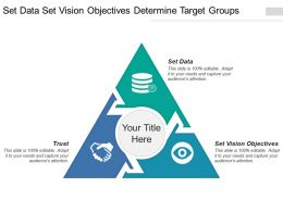 Set Data Set Vision Objectives Determine Target Groups