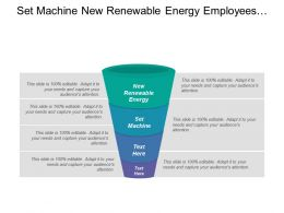 Set Machine New Renewable Energy Employees Relation Productivity
