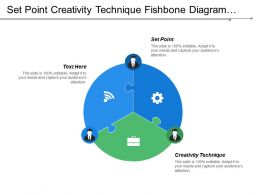 Set Point Creativity Technique Fishbone Diagram Action Planning