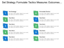 Set Strategy Formulate Tactics Measures Outcomes Situation Assessment