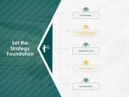 Set The Strategy Foundation Ppt Powerpoint Presentation Slides Show