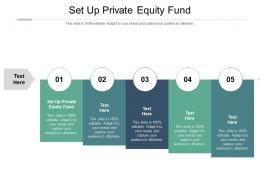Set Up Private Equity Fund Ppt Powerpoint Presentation Portfolio Demonstration Cpb