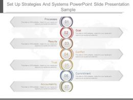 Set Up Strategies And Systems Powerpoint Slide Presentation Sample