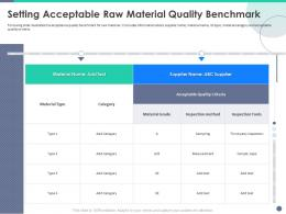 Setting Acceptable Raw Material Quality Benchmark Quality Control Engineering Ppt Slides Picture