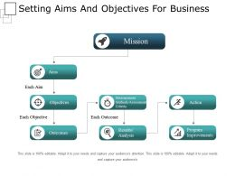 Setting Aims And Objectives For Business Powerpoint Slide