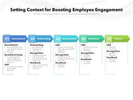Setting Context For Boosting Employee Engagement