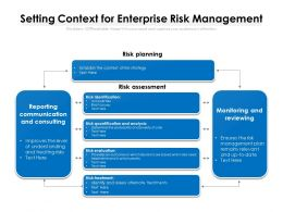 Setting Context For Enterprise Risk Management