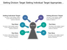 Setting Division Target Setting Individual Target Appropriate Appointment