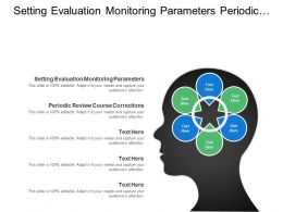 Setting Evaluation Monitoring Parameters Periodic Review Course Corrections