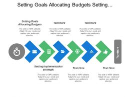 Setting Goals Allocating Budgets Setting Implementation Strategic