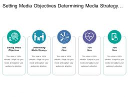 Setting Media Objectives Determining Media Strategy Concept Testing