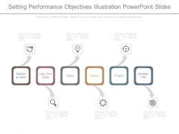 setting_performance_objectives_illustration_powerpoint_slides_Slide01