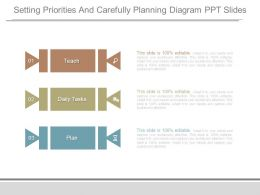 Setting Priorities And Carefully Planning Diagram Ppt Slides