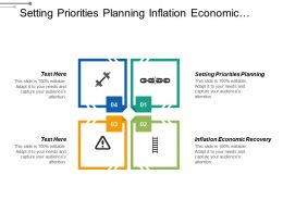 setting priorities planning inflation economic recovery strategy swot cpb
