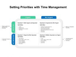 Setting Priorities With Time Management