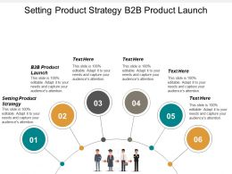 Setting Product Strategy B2b Product Launch Projection Marketing Cpb