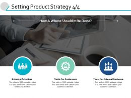 Setting Product Strategy External Activities Ppt Powerpoint Presentation Icon Deck