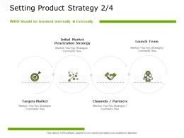 Setting Product Strategy Key Strategies Communication Ppt Powerpoint Presentation Portfolio Pictures