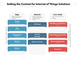 Setting The Context For Internet Of Things Solutions