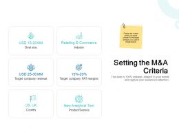 Setting The M And A Criteria Industry Ppt Powerpoint Presentation Portfolio