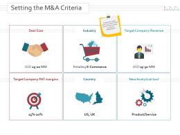 Setting The M And A Criteria Merger And Takeovers Ppt Powerpoint Presentation Icon