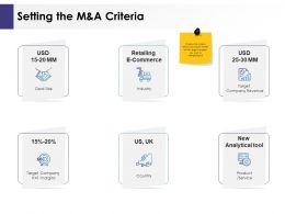 Setting The M And A Criteria Ppt Powerpoint Presentation File Graphic Tips
