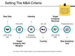 Setting The M And A Criteria Ppt Show