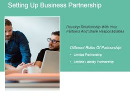 Setting Up Business Partnership Powerpoint Slide Introduction