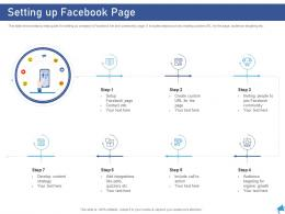 Setting Up Facebook Page Digital Marketing Through Facebook Ppt Topics
