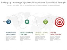 Setting Up Learning Objectives Presentation Powerpoint Example