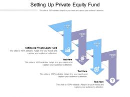 Setting Up Private Equity Fund Ppt Powerpoint Presentation Layouts Format Cpb