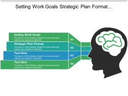 Setting Work Goals Strategic Plan Format Organizational Strategic Planning Cpb