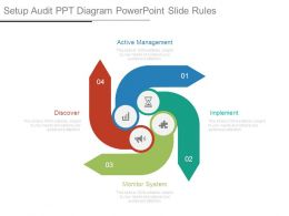 Setup Audit Ppt Diagram Powerpoint Slide Rules
