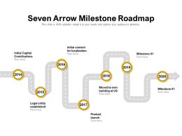 Seven Arrow Milestone Roadmap