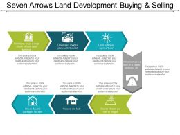 Seven Arrows Land Development Buying And Selling