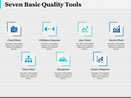 Seven Basic Quality Tools Flow Chart Ppt Infographic Template Infographic Template