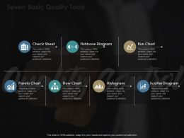 Seven Basic Quality Tools Ppt Professional Example Introduction