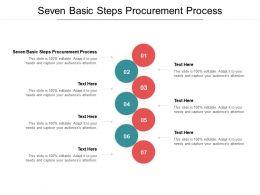 Seven Basic Steps Procurement Process Ppt Powerpoint Presentation Visuals Cpb