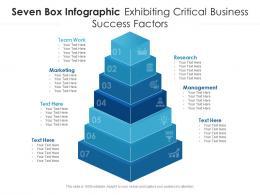 Seven Box Infographic Exhibiting Critical Business Success Factors