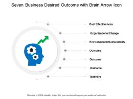 Seven Business Desired Outcome With Brain Arrow Icon
