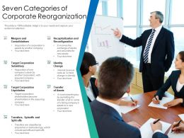 Seven Categories Of Corporate Reorganization