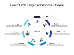 Seven Circle Stages Of Business Lifecycle