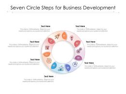 Seven Circle Steps For Business Development