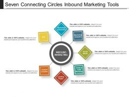 seven_connecting_circles_inbound_marketing_tools_Slide01