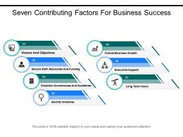 Seven Contributing Factors For Business Success