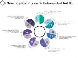Seven Cyclical Process With Arrows And Text Boxes