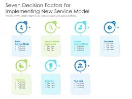 Seven Decision Factors For Implementing New Service Model